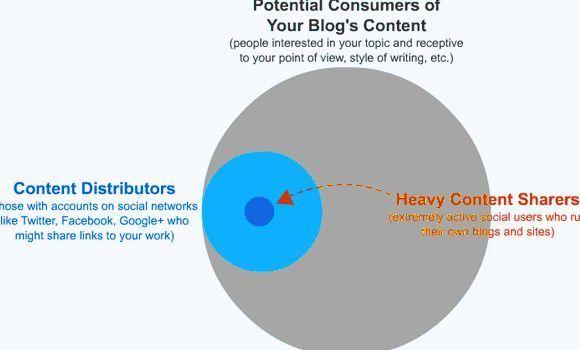 blog-audiencia