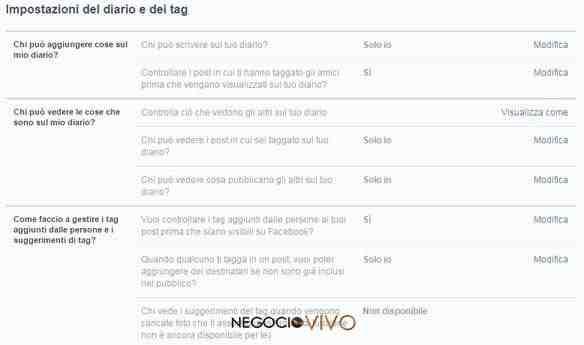etiquetas del diario de ajustes de facebook